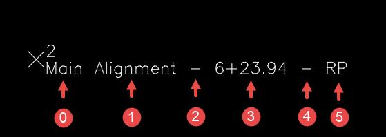 Raw description parameters